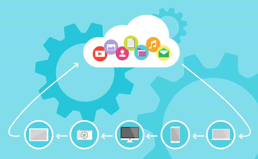 le cloud computing, nuage, dispositif de